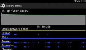How To Fix Poor Android Battery Life