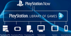 Custom PlayStation 3 Hardware To Power PlayStation Now
