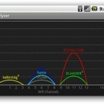 Wifi Analyzer jpg