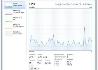 In-Depth Look At The Windows 8 Task Manager