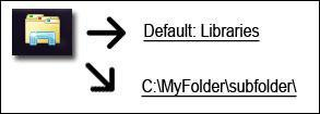Change Windows Explorer Default Folder in Windows 7