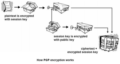 email-encryption-guide1.jpg