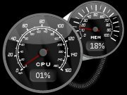 Check CPU and RAM Monitor Gadget For Performance Monitoring