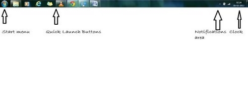 Beginners: Know The Taskbar And Its Features