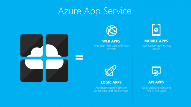 Microsoft Launches Azure App Services For Developers
