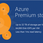msft azurepremiumstorage png
