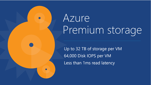 Microsoft Announces Premium Storage Availability Worldwide