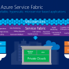 Msft Azureservicefabric 100x100 Png