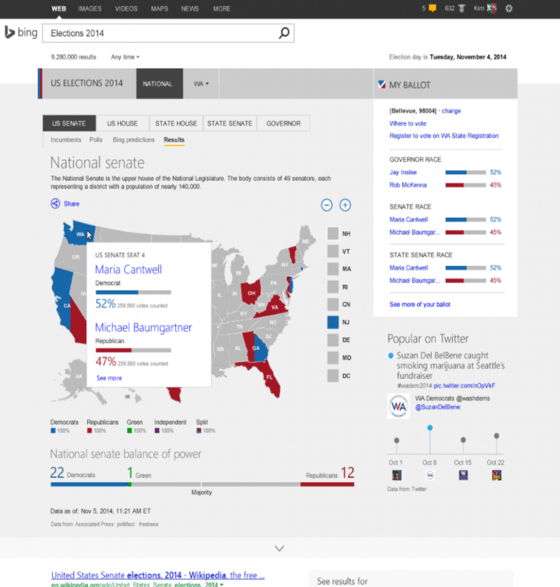 Microsoft's My Ballot Feature Gets Locals Into Voting
