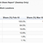 msft march13searchvolume png