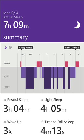 Microsoft's Health App Allows For Tracking Of Sleep, Exercise and More