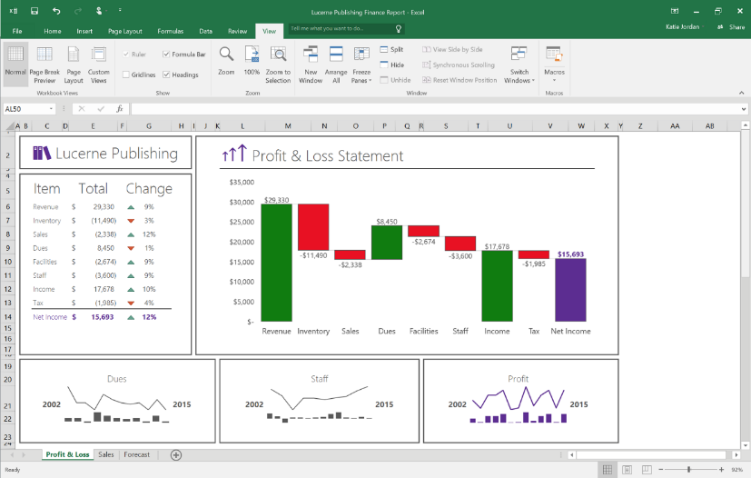 Microsoft Delivers New Excel Charts For Office 2016