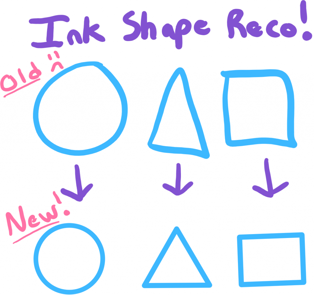 Microsoft OneNote Gets Ink Shape Support
