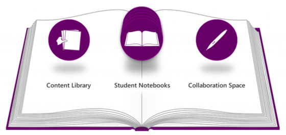 Microsoft Relases OneNote Class Notebook Creator For Teachers
