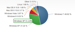 Windows 8 Reaches 8.02% Market Share In Latest Numbers