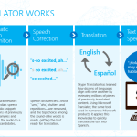 msft skypetranslator1 png