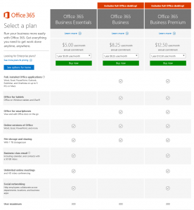 Office 365 Plans For Small & Midsized Businesses Launch