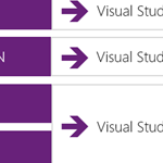 msft visualstudio2015lineup png