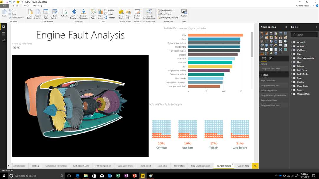 Visualize Data With Power BI Desktop App From Microsoft