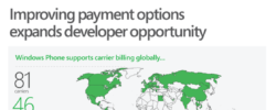 Windows Store Brings Carrier Billing To China, India, and Brazil