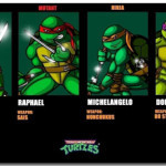 teenage mutant ninja turtles 1 jpg