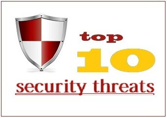 Computer security – PART 1: The most common security threats