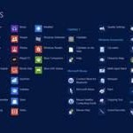 Converting And Bringing iOS Apps Over to Windows 8: Layout and Navigation