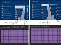 Windows 8 Supports High Resolutions on Multiple Devices (Part 1)