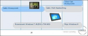 Latest Windows 8 Release Date News: Dell Roadmap Leaked